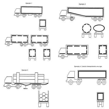 v23 señalización camiones