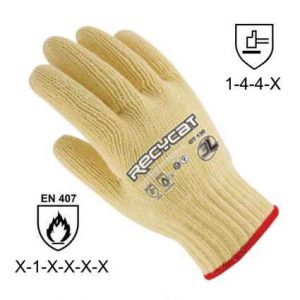 Guantes anticorte kevlar