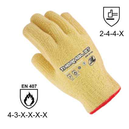 Guantes de seguridad anticorte