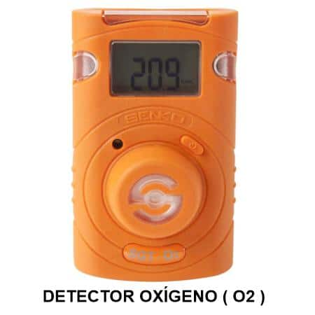 Detector de oxígeno portátil